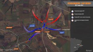 Карта боев в районе Георгиевки, 20-21 июля 2014 г.